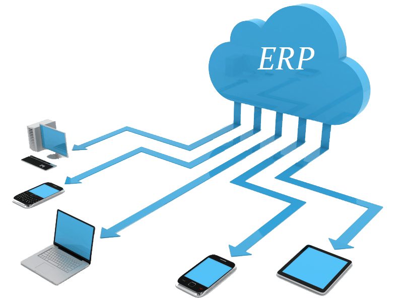 Thời gian triển khai ERP phụ thuộc vào tính phức tạp của phần mềm