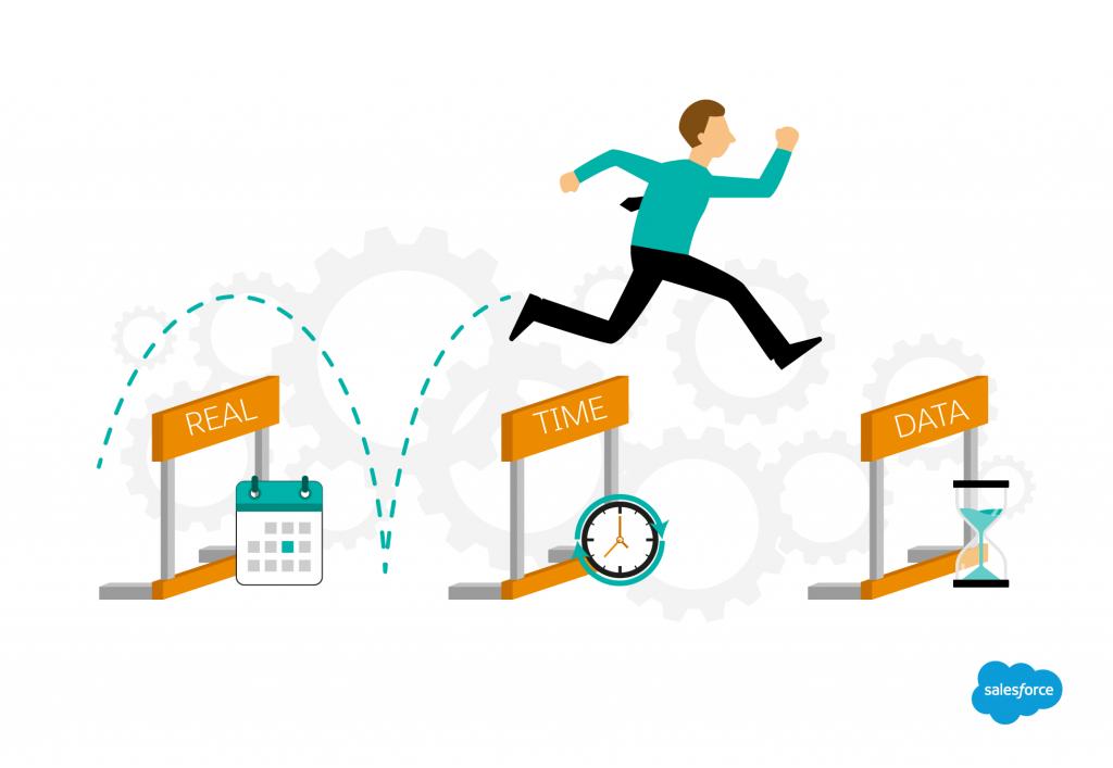 Phần mềm quản lý doanh nghiệp ERP giúp đẩy mạnh hiệu suất làm việc