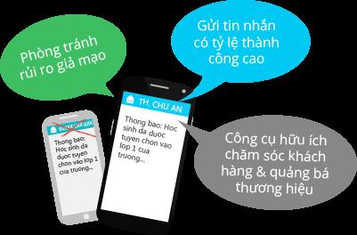 SMS BrandName - Phương thức truyền thông hiệu quả